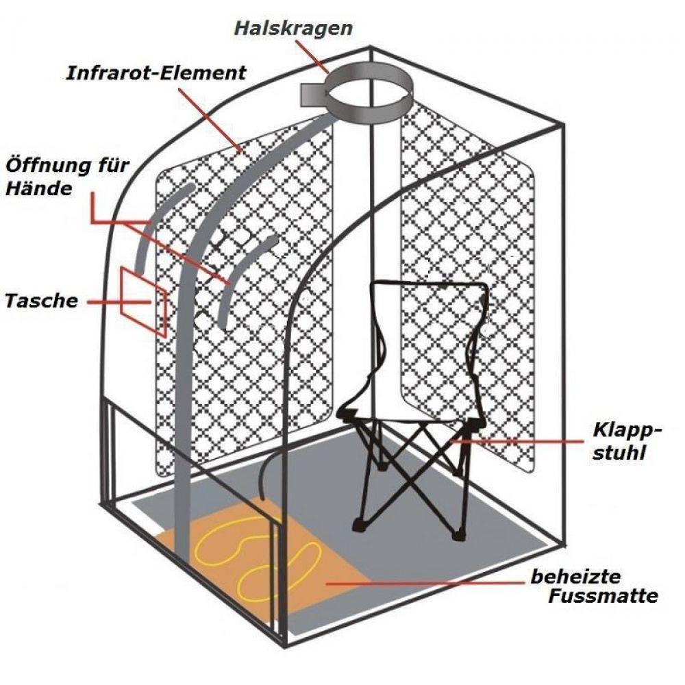 infrarotsauna mobile infrarot w rmekabine sauna s023 platzsparend abnehmen ebay. Black Bedroom Furniture Sets. Home Design Ideas
