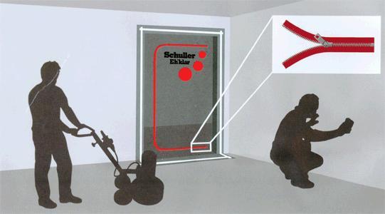 staubschutzt r schmutzschleuse baut r staubvorhang staubt r mit rei verschluss ebay. Black Bedroom Furniture Sets. Home Design Ideas