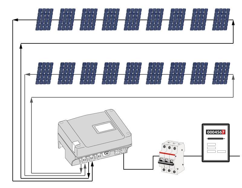 Solar steckdose einspeisen